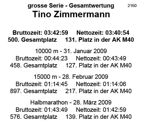 winterlaufserie2009-ergebnisse
