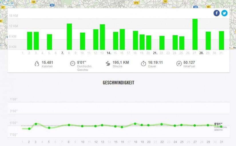Dez. 2015 | 195km | 16,3h | 18TE
