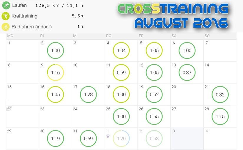 August 2016 | 17,6 Stunden Crosstraining